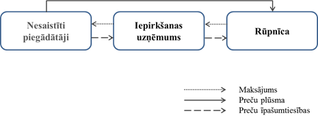 2.TP_sistema_2dala