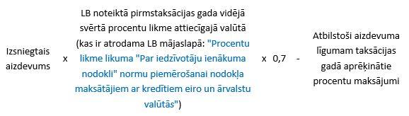 Procentu_formula