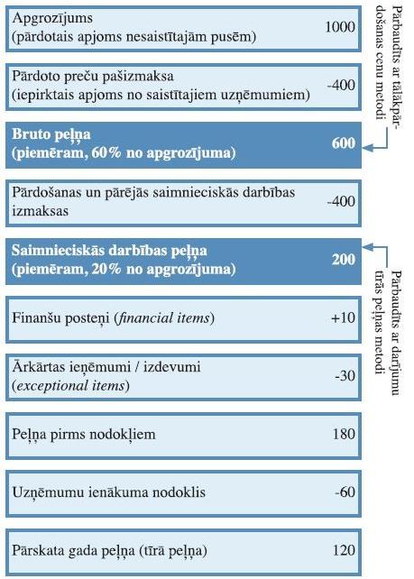 OECD_comparison